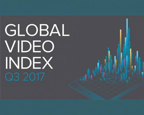 More Than 60% of Video Plays Will be on Mobile by Mid-2018, Ooyala Study Finds